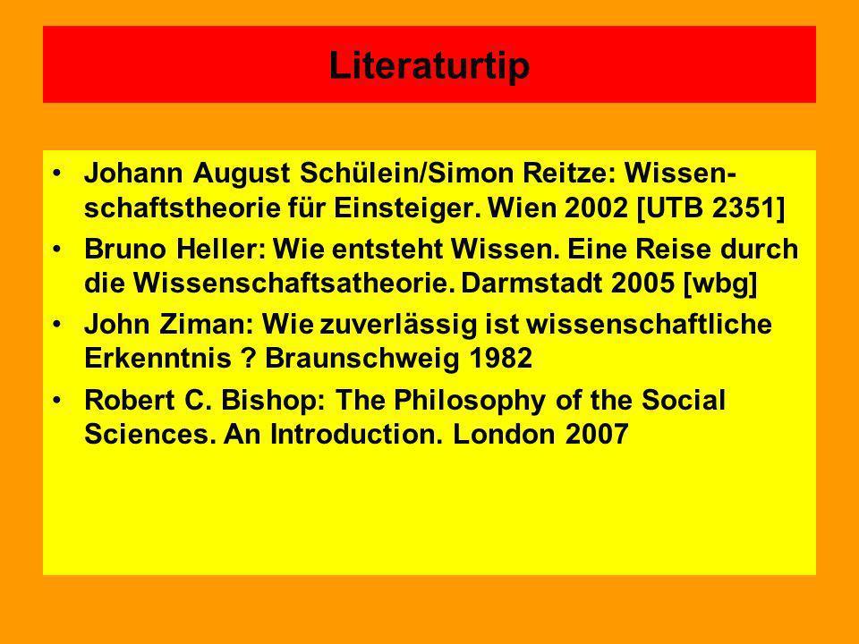 Literaturtip Johann August Schülein/Simon Reitze: Wissen- schaftstheorie für Einsteiger. Wien 2002 [UTB 2351] Bruno Heller: Wie entsteht Wissen. Eine