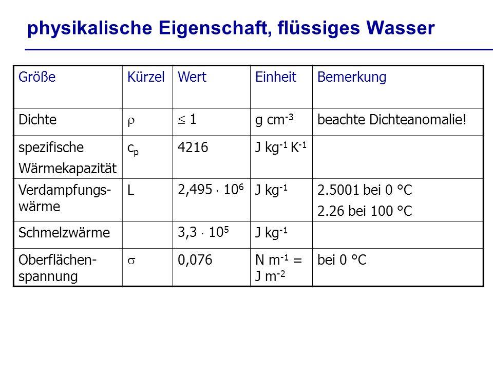 physikalische Eigenschaft, flüssiges Wasser GrößeKürzelWertEinheitBemerkung Dichte 1 g cm -3 beachte Dichteanomalie! spezifische Wärmekapazität cpcp 4