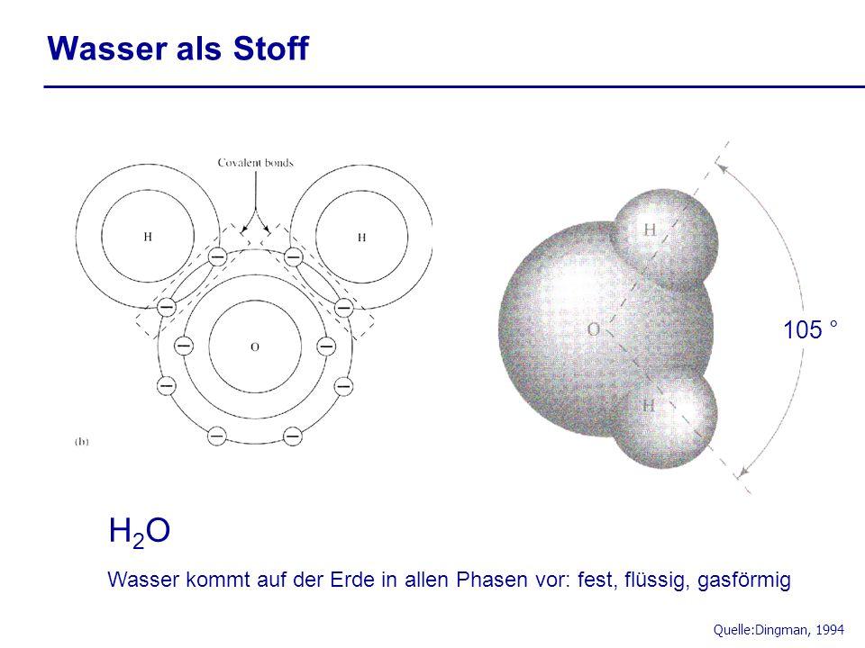 Wasser als Stoff 105 ° H2OH2O Quelle:Dingman, 1994 Wasser kommt auf der Erde in allen Phasen vor: fest, flüssig, gasförmig