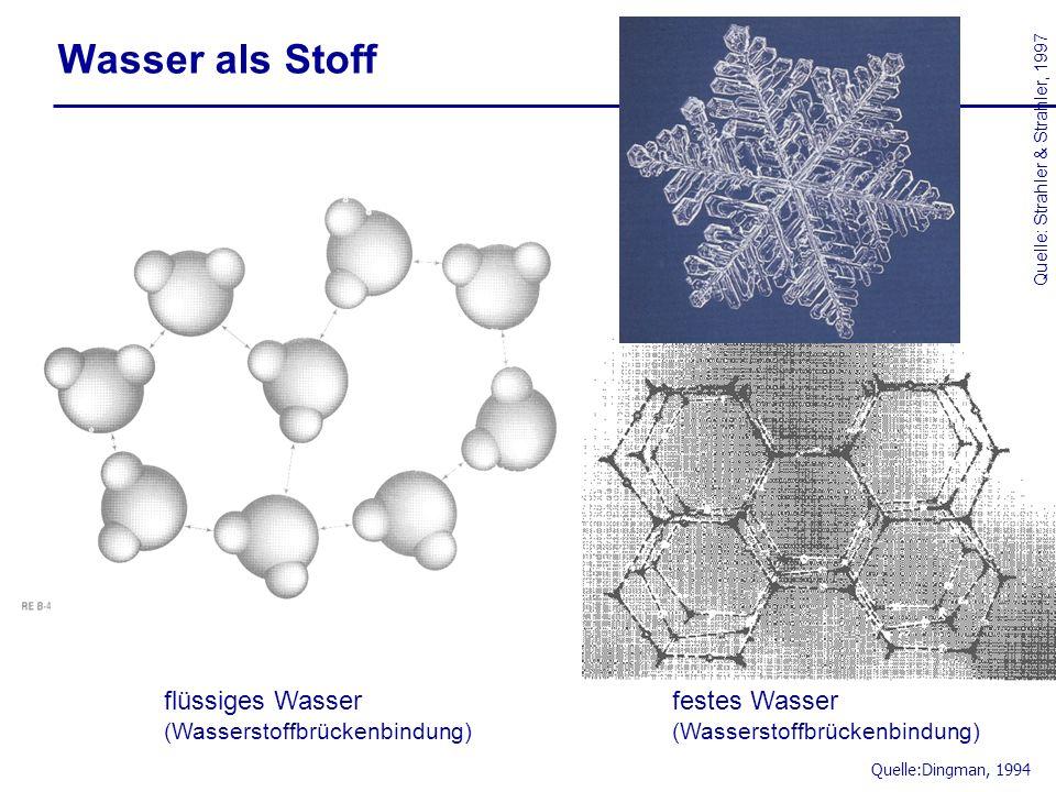 Wasser als Stoff Quelle:Dingman, 1994 flüssiges Wasser (Wasserstoffbrückenbindung) festes Wasser (Wasserstoffbrückenbindung) Quelle: Strahler & Strahl