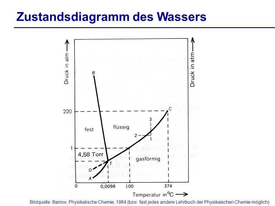 Zustandsdiagramm des Wassers Bildquelle: Barrow, Physikalische Chemie, 1984 (bzw. fast jedes andere Lehrbuch der Physikaischen Chemie möglich)
