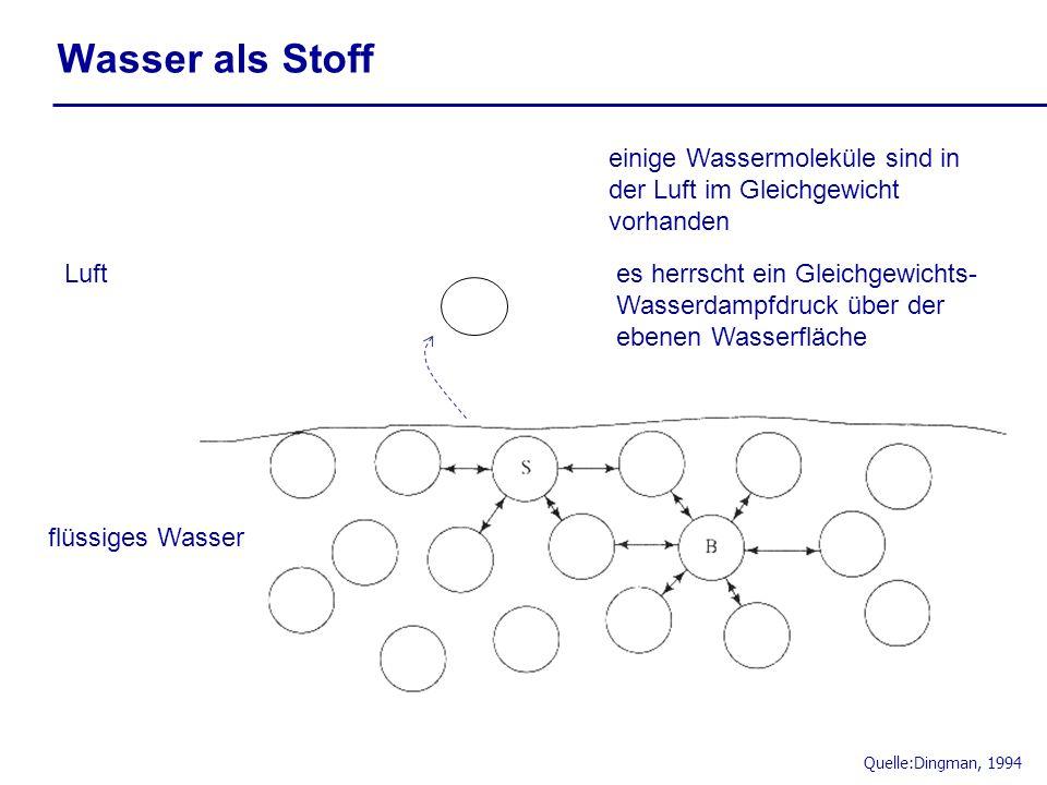 Wasser als Stoff Quelle:Dingman, 1994 flüssiges Wasser Luft einige Wassermoleküle sind in der Luft im Gleichgewicht vorhanden es herrscht ein Gleichge