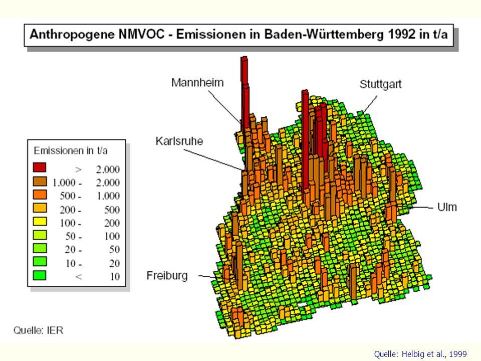 Quelle: Helbig et al., 1999
