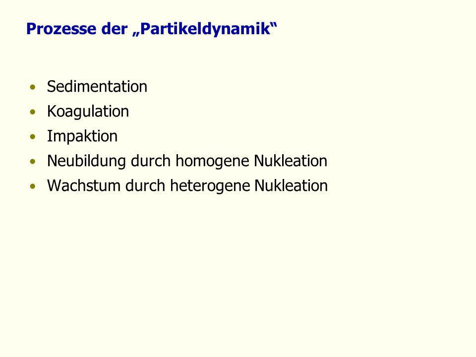 Prozesse der Partikeldynamik Sedimentation Koagulation Impaktion Neubildung durch homogene Nukleation Wachstum durch heterogene Nukleation