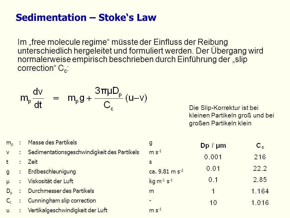 Im free molecule regime müsste der Einfluss der Reibung unterschiedlich hergeleitet und formuliert werden. Der Übergang wird normalerweise empirisch b