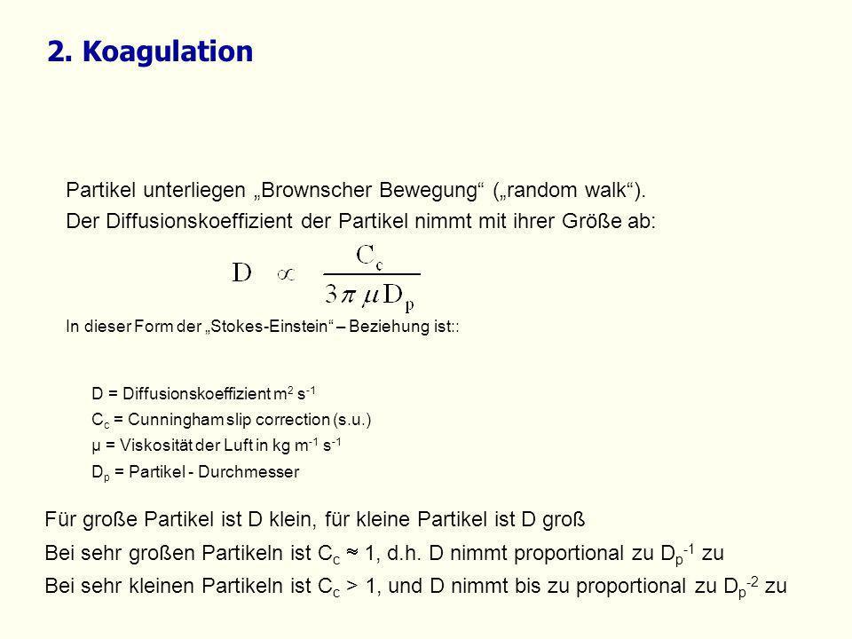 Partikel unterliegen Brownscher Bewegung (random walk). Der Diffusionskoeffizient der Partikel nimmt mit ihrer Größe ab: In dieser Form der Stokes-Ein