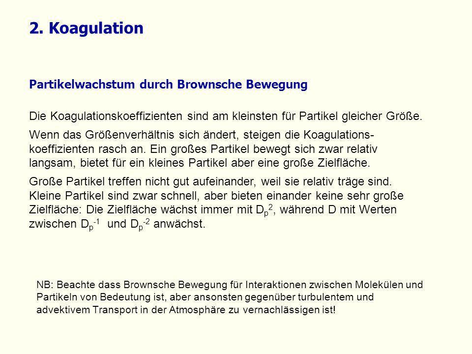 Partikelwachstum durch Brownsche Bewegung NB: Beachte dass Brownsche Bewegung für Interaktionen zwischen Molekülen und Partikeln von Bedeutung ist, ab