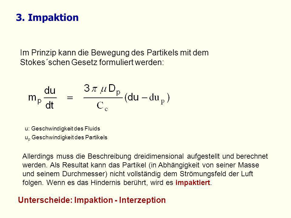 3. Impaktion Im Prinzip kann die Bewegung des Partikels mit dem Stokes´schen Gesetz formuliert werden: Allerdings muss die Beschreibung dreidimensiona