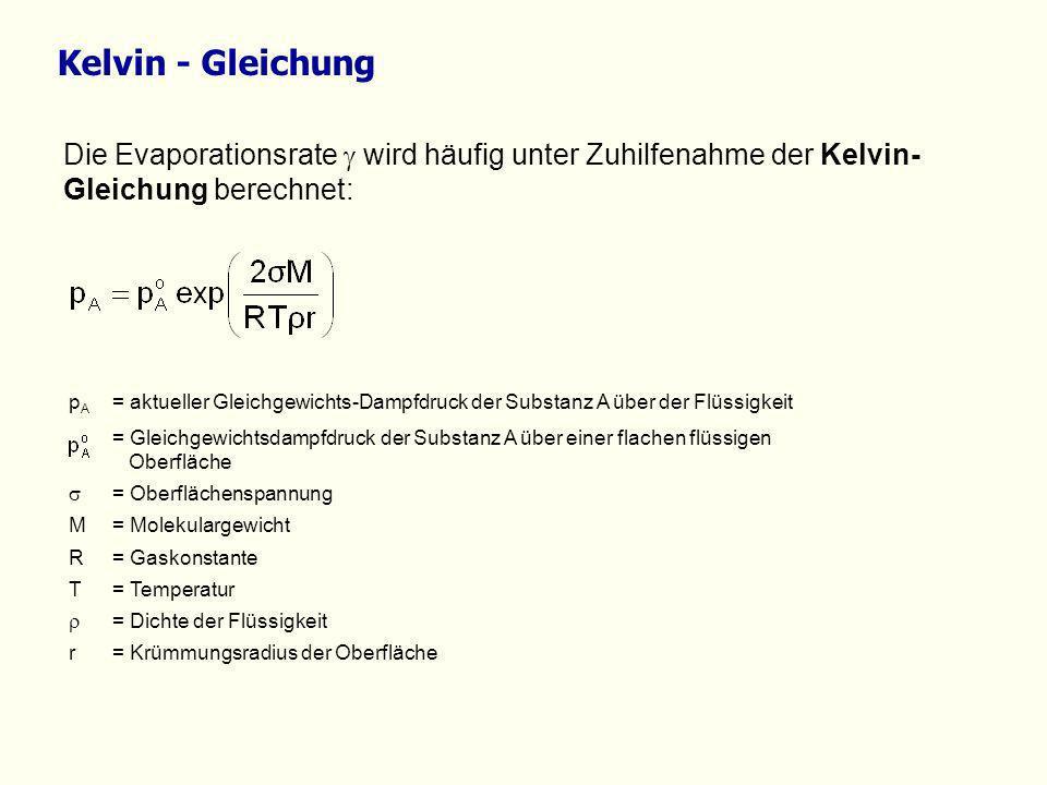 Die Evaporationsrate wird häufig unter Zuhilfenahme der Kelvin- Gleichung berechnet: p A = aktueller Gleichgewichts-Dampfdruck der Substanz A über der