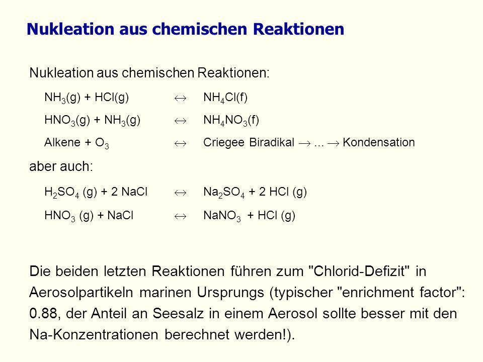 Nukleation aus chemischen Reaktionen: NH 3 (g) + HCl(g) NH 4 Cl(f) HNO 3 (g) + NH 3 (g) NH 4 NO 3 (f) Alkene + O 3 Criegee Biradikal... Kondensation a