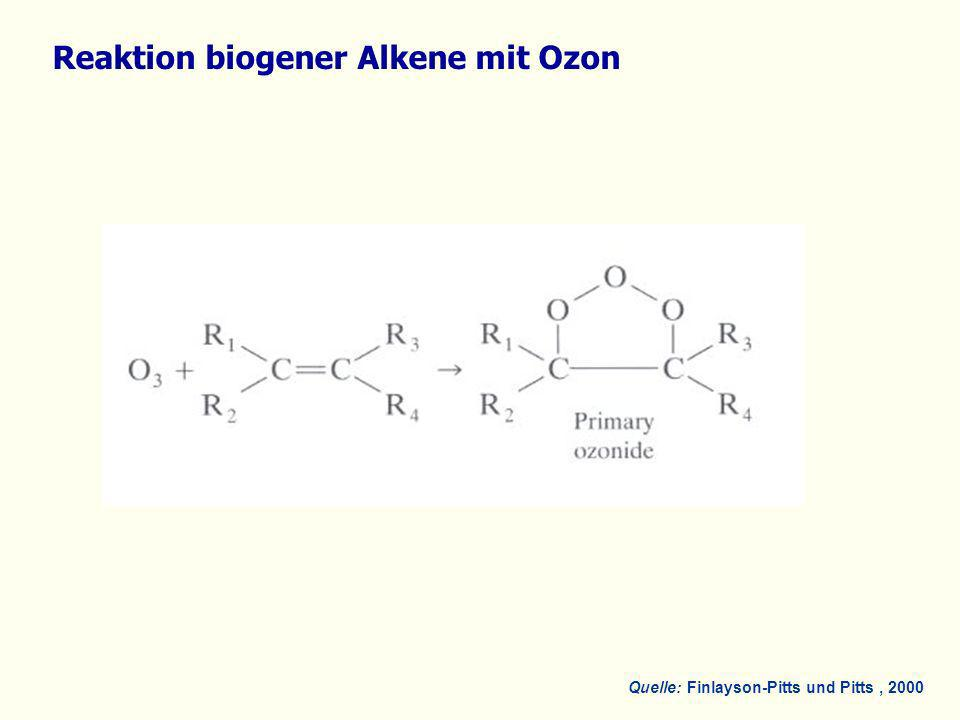 Reaktion biogener Alkene mit Ozon Quelle: Finlayson-Pitts und Pitts, 2000