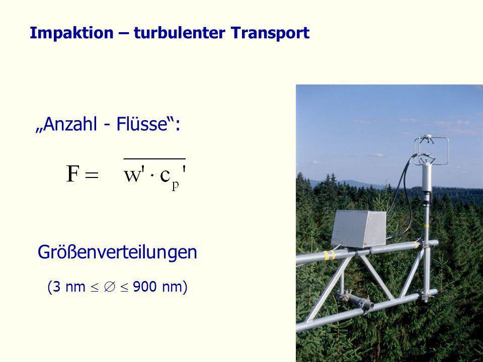 Anzahl - Flüsse: Größenverteilungen (3 nm 900 nm) Impaktion – turbulenter Transport