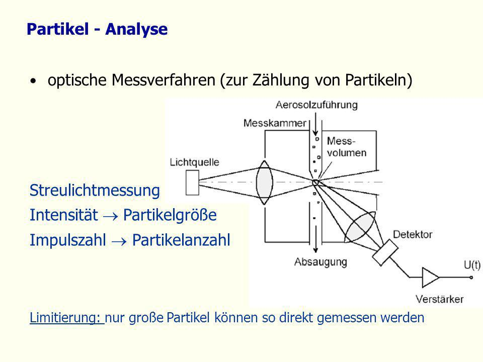 Partikel - Analyse optische Messverfahren (zur Zählung von Partikeln) Streulichtmessung Intensität Partikelgröße Impulszahl Partikelanzahl Limitierung