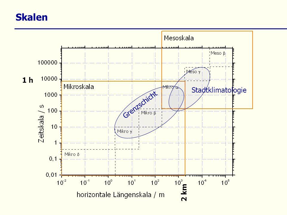 atmosphärische Turbulenz Mit Turbulenz bezeichnet man die unregelmäßige, scheinbar chaotische Struktur der Veränderungen der Temperatur, des Bewegungsvektors, und vieler skalarer Beimengungen der Luft um ihren Mittelwert in Raum und/oder Zeit nach zufälligen erscheinenden Mustern.