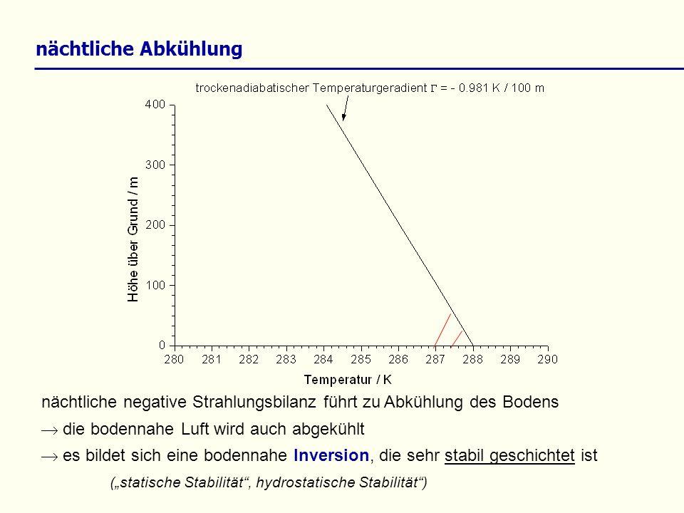 Erwärmung tagsüber die positive Strahlungsbilanz am Tag heizt den Boden auf die bodennahe Luft wird auch erwärmt es entsteht statische Instabilität