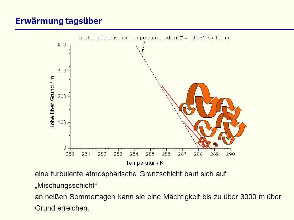 erneute Abkühlung nachts in einer Folgenacht kann es wieder zur Abkühlung (und Stabilisierung) von unten her kommen