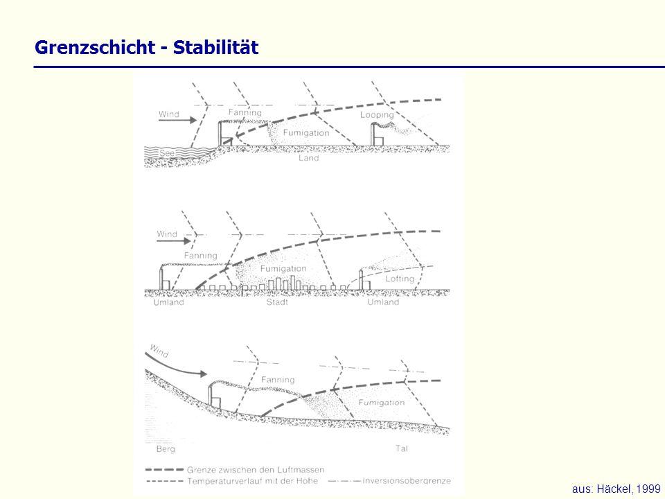 Grenzschicht - Stabilität aus: Häckel, 1999
