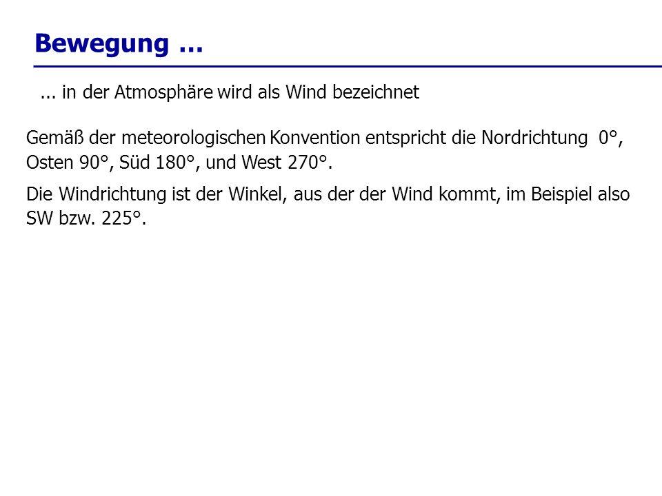 Bewegung …... in der Atmosphäre wird als Wind bezeichnet Gemäß der meteorologischen Konvention entspricht die Nordrichtung 0°, Osten 90°, Süd 180°, un