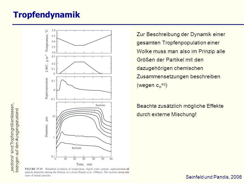 Tropfendynamik Zur Beschreibung der Dynamik einer gesamten Tropfenpopulation einer Wolke muss man also im Prinzip alle Größen der Partikel mit den daz
