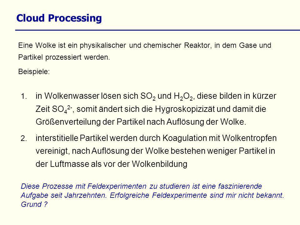 Cloud Processing Eine Wolke ist ein physikalischer und chemischer Reaktor, in dem Gase und Partikel prozessiert werden. Beispiele: 1. in Wolkenwasser