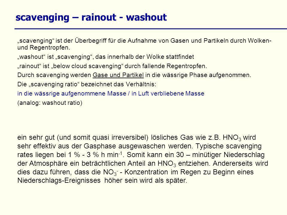 scavenging – rainout - washout scavenging ist der Überbegriff für die Aufnahme von Gasen und Partikeln durch Wolken- und Regentropfen. washout ist sca