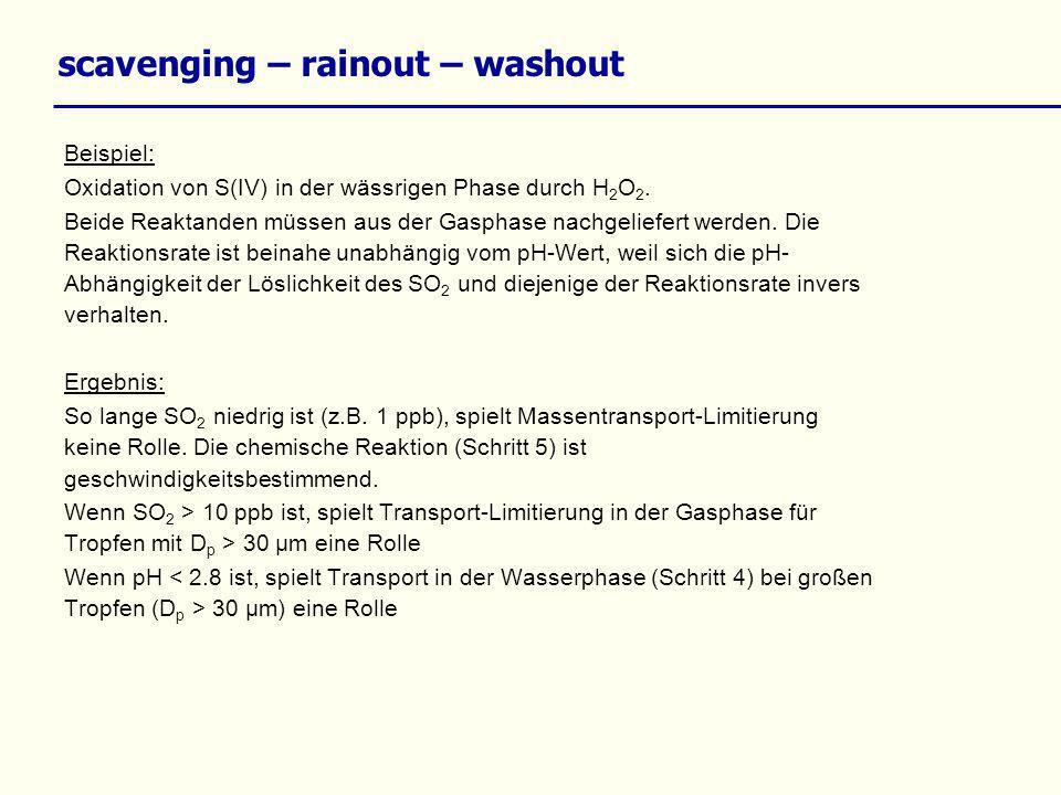 scavenging – rainout – washout Beispiel: Oxidation von S(IV) in der wässrigen Phase durch H 2 O 2. Beide Reaktanden müssen aus der Gasphase nachgelief