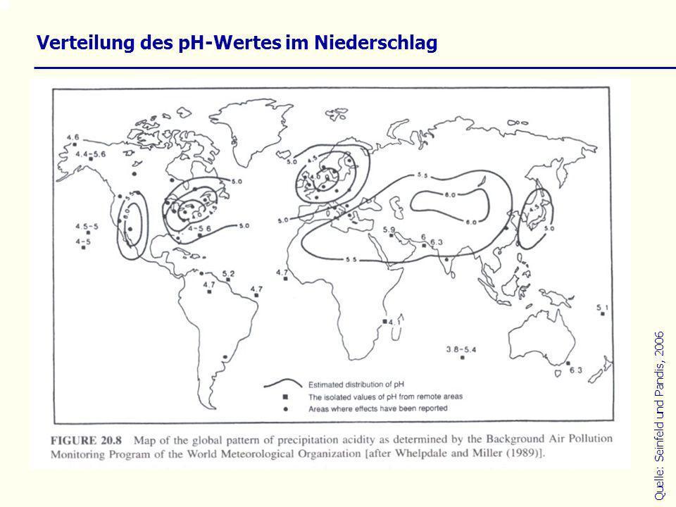 Verteilung des pH-Wertes im Niederschlag Quelle: Seinfeld und Pandis, 2006