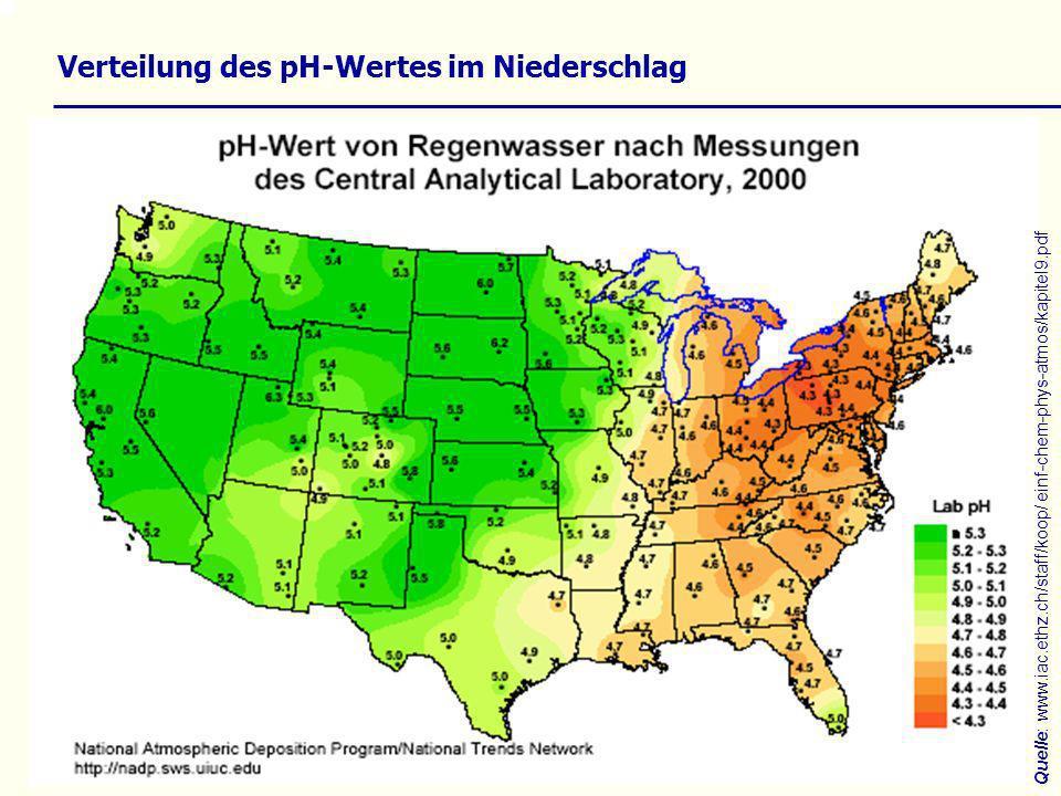 Verteilung des pH-Wertes im Niederschlag Quelle: www.iac.ethz.ch/staff/koop/ einf-chem-phys-atmos/kapitel9.pdf