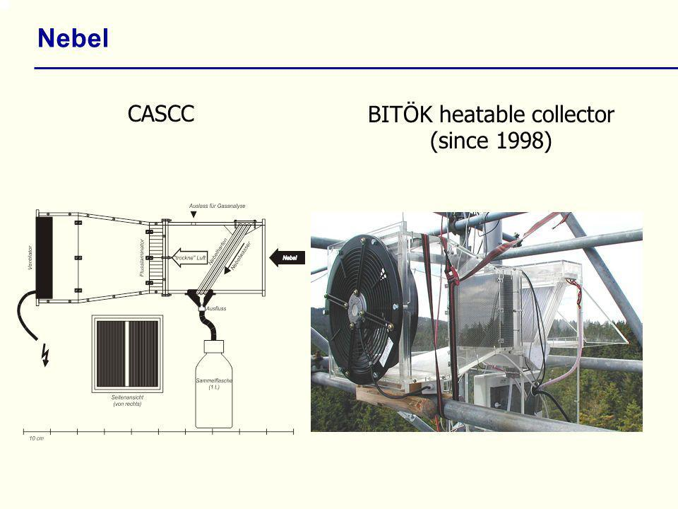 CASCCBITÖK heatable collector (since 1998) Nebel