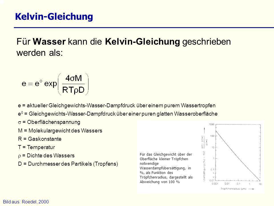 Köhler-Gleichung Um den Einfluss gelöster Substanzen zu berücksichtigen, wird diese Gleichung zur Köhler-Gleichung erweitert: n s = Anzahl Mol des gelösten Stoffes Beachte: In den Term, der die Lösung von Stoffen (z.B.
