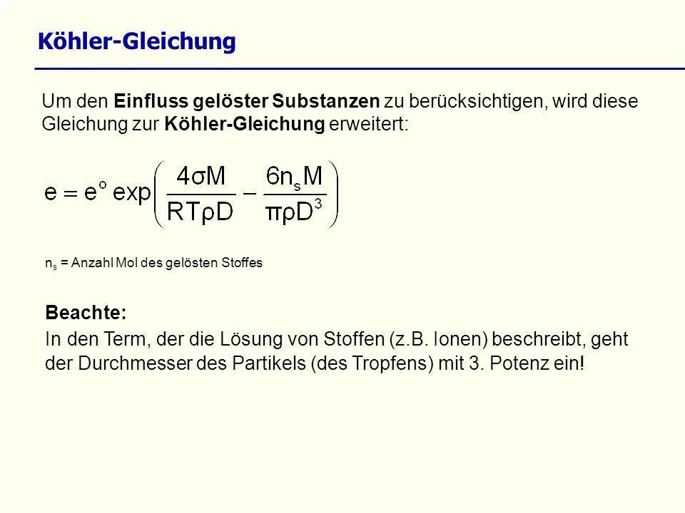 Köhler - Kurven unterschiedliche Salze und unterschiedliche Mengen ergeben jeweils unterschiedliche Köhler-Kurven 10 -16 g NaCl 10 -16 g (NH 4 ) 2 SO 4 10 -15 g (NH 4 ) 2 SO 4 Die Zustände rechts der Maxima in den Köhler-Kurven sind instabil, die Partikel sind aktiviert und wachsen an.