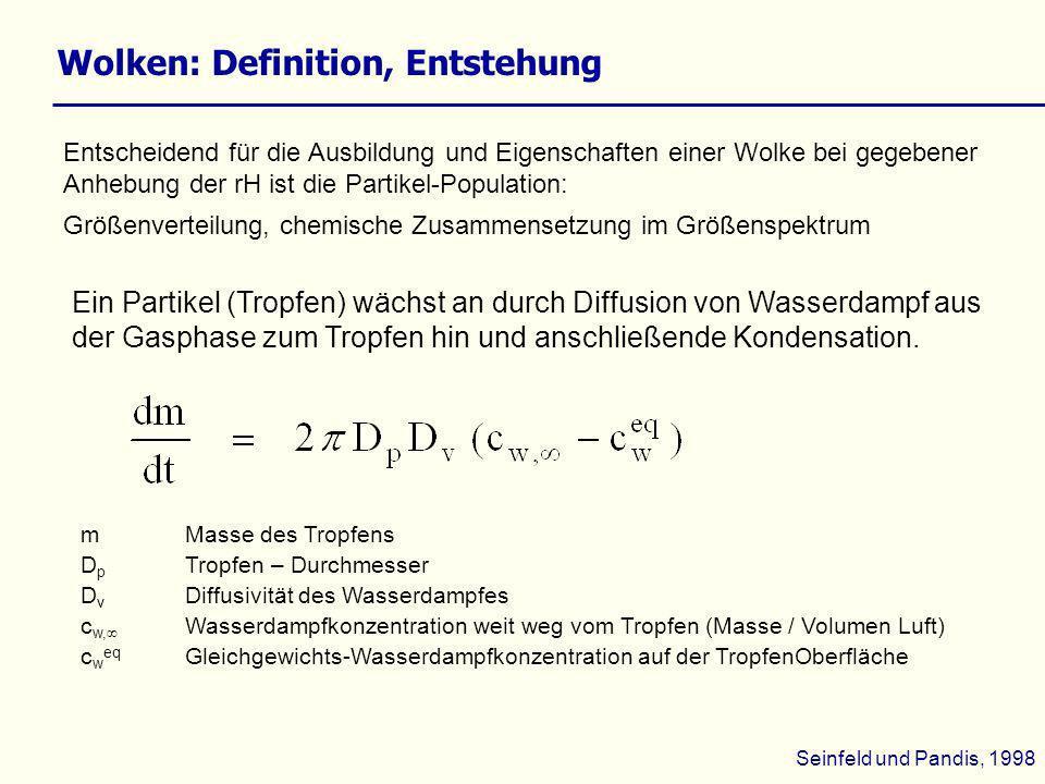 Wolken: Definition, Entstehung Im continuum regime (D p 1 µm) kann D v berechnet werden aus: Seinfeld und Pandis, 2006 Im transition regime müssen zusätzlich Effekte aus der Gaskinetik für den Tropfen selbst mit berücksichtigt werden.