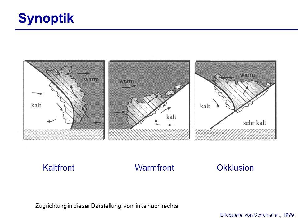 Synoptik Bildquelle: von Storch et al., 1999 KaltfrontWarmfrontOkklusion Zugrichtung in dieser Darstellung: von links nach rechts
