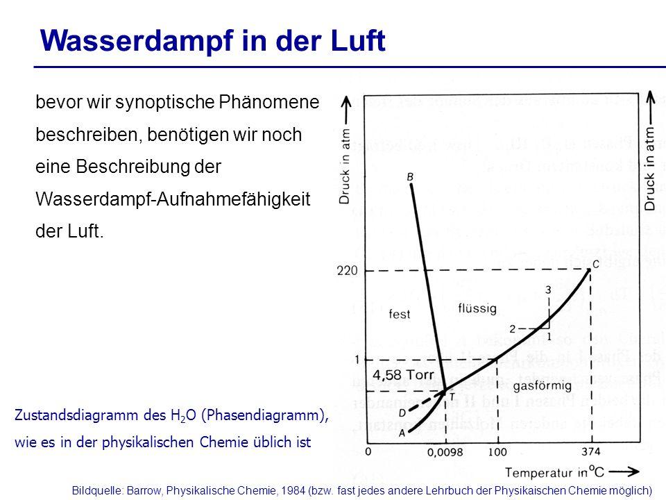 Wasserdampf in der Luft bevor wir synoptische Phänomene beschreiben, benötigen wir noch eine Beschreibung der Wasserdampf-Aufnahmefähigkeit der Luft.