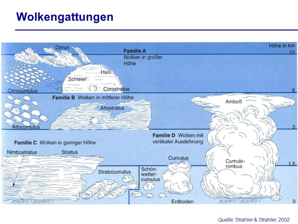 Wolkengattungen Quelle: Strahler & Strahler, 2002