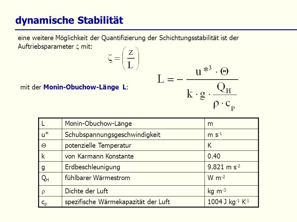 dynamische Stabilität eine weitere Möglichkeit der Quantifizierung der Schichtungsstabilität ist der Auftriebsparameter mit: mit der Monin-Obuchow-Län