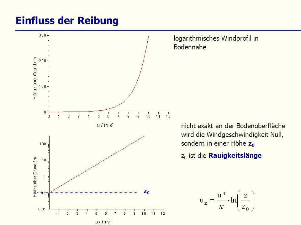 Einfluss der Reibung der Impulsfluss findet auch turbulent statt.