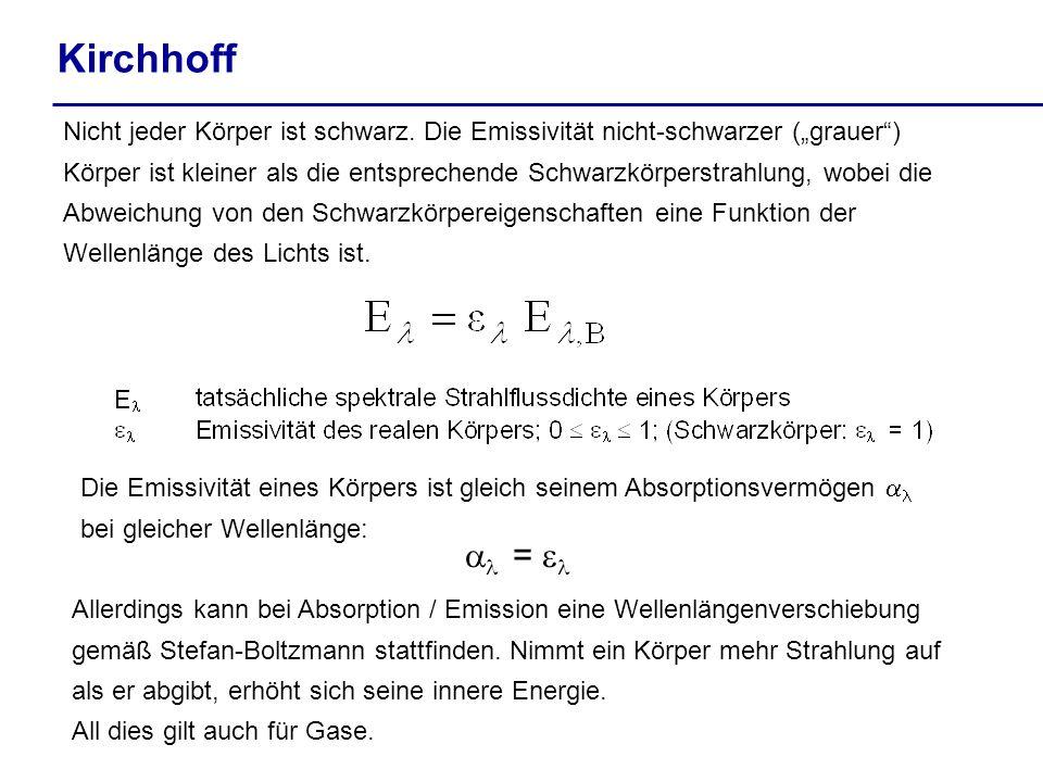 Kirchhoff Nicht jeder Körper ist schwarz. Die Emissivität nicht-schwarzer (grauer) Körper ist kleiner als die entsprechende Schwarzkörperstrahlung, wo