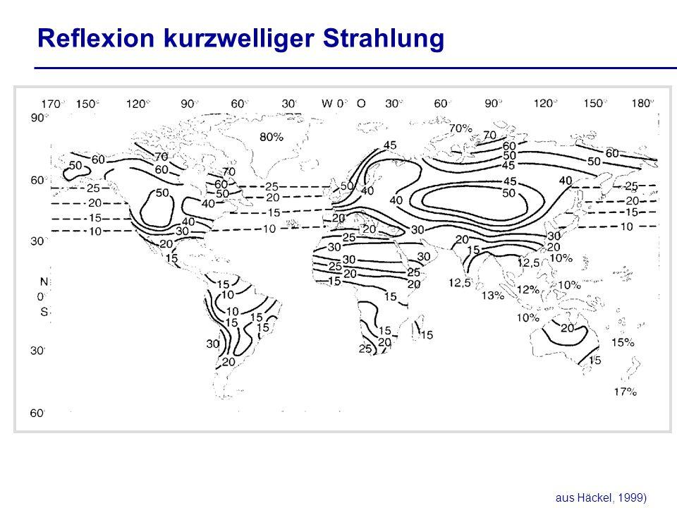 aus Häckel, 1999) Reflexion kurzwelliger Strahlung