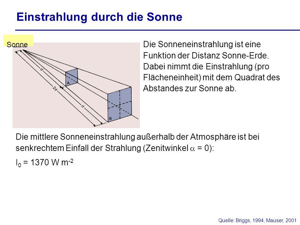 Einstrahlung durch die Sonne Die Sonneneinstrahlung ist eine Funktion der Distanz Sonne-Erde. Dabei nimmt die Einstrahlung (pro Flächeneinheit) mit de