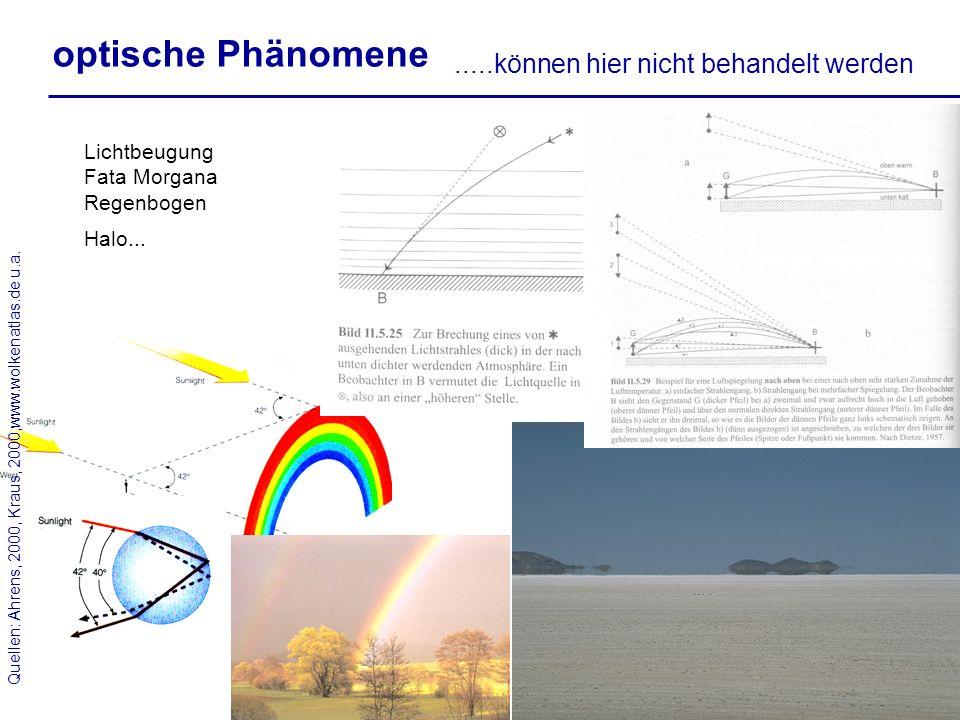 optische Phänomene.....können hier nicht behandelt werden Quellen: Ahrens, 2000, Kraus, 2000,www.wolkenatlas.de u.a. Lichtbeugung Fata Morgana Regenbo