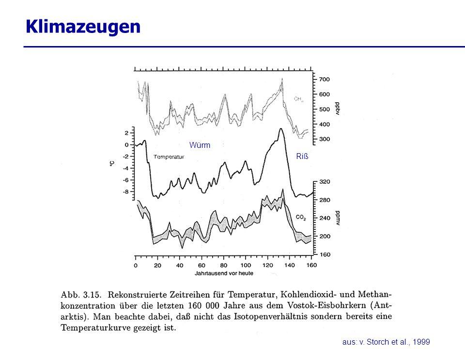 Klimazeugen aus: v. Storch et al., 1999 Würm Riß