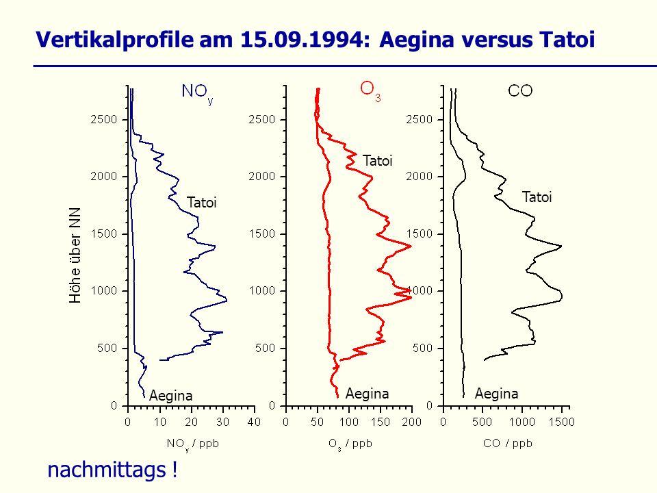 Vertikalprofile am 15.09.1994: Aegina versus Tatoi Aegina Tatoi Aegina Tatoi nachmittags !