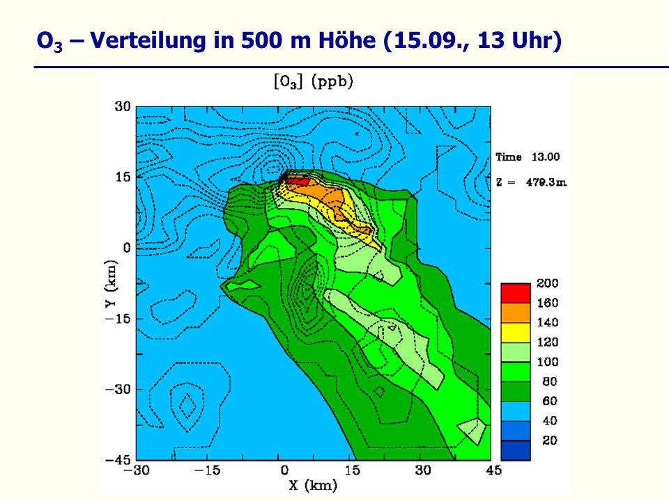 O 3 – Verteilung in 500 m Höhe (15.09., 13 Uhr)
