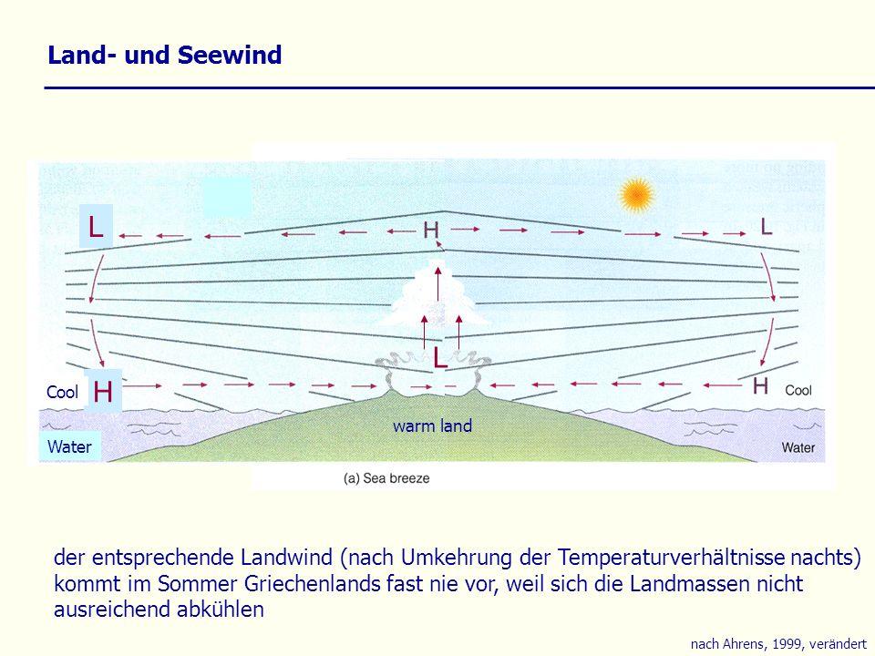 Land- und Seewind nach Ahrens, 1999, verändert L H Cool Water L warm land der entsprechende Landwind (nach Umkehrung der Temperaturverhältnisse nachts) kommt im Sommer Griechenlands fast nie vor, weil sich die Landmassen nicht ausreichend abkühlen
