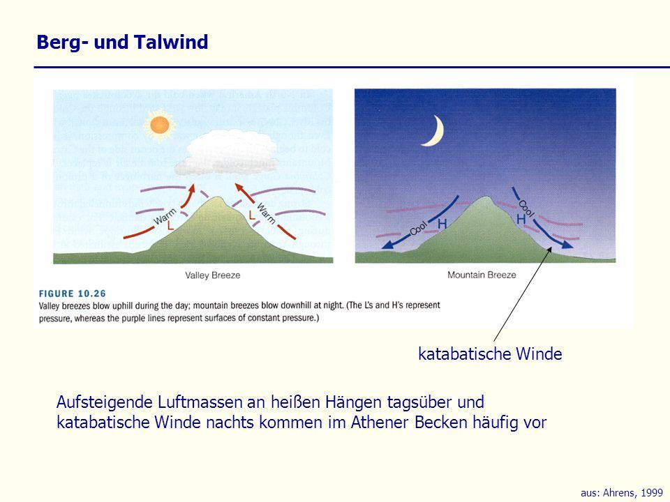Berg- und Talwind aus: Ahrens, 1999 katabatische Winde Aufsteigende Luftmassen an heißen Hängen tagsüber und katabatische Winde nachts kommen im Athener Becken häufig vor
