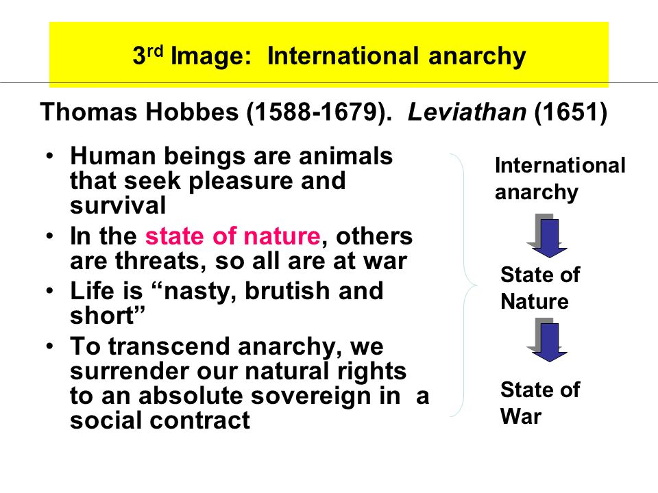 3 rd Image: International anarchy Human beings are animals that seek pleasure and survival In the state of nature, others are threats, so all are at w