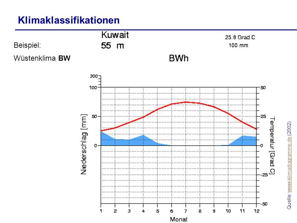 Klimaklassifikationen Quelle: www.klimadiagramme.de (2002)www.klimadiagramme.de Beispiel: Wüstenklima BW