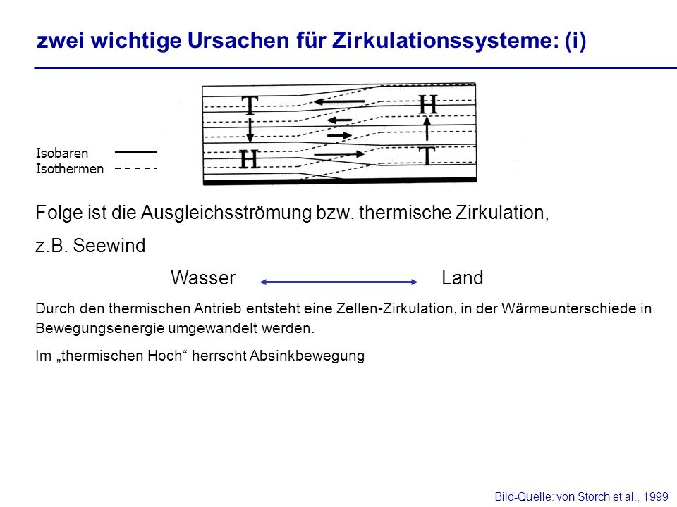 Klimaklassifikation nach Köppen aus: Hupfer, 1996