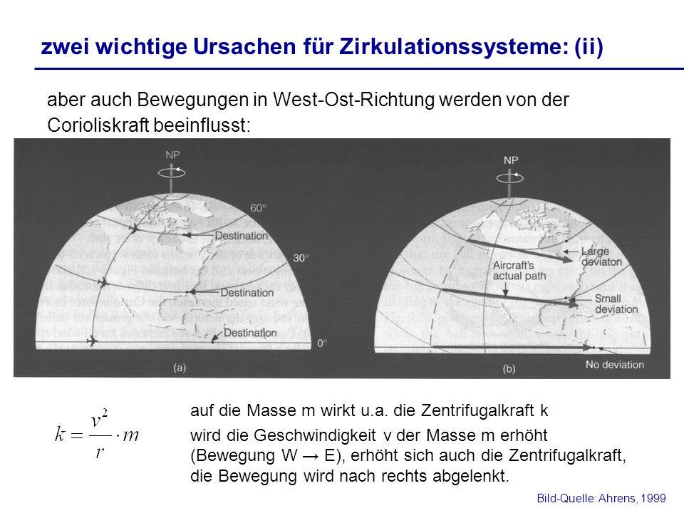 zwei wichtige Ursachen für Zirkulationssysteme: (ii) aber auch Bewegungen in West-Ost-Richtung werden von der Corioliskraft beeinflusst: Bild-Quelle: